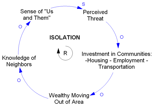 isolated_communities