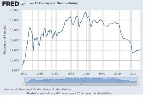 manufacturing-jobs-chart_crop_large