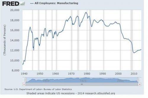 manufacturing-jobs-chart_crop_large